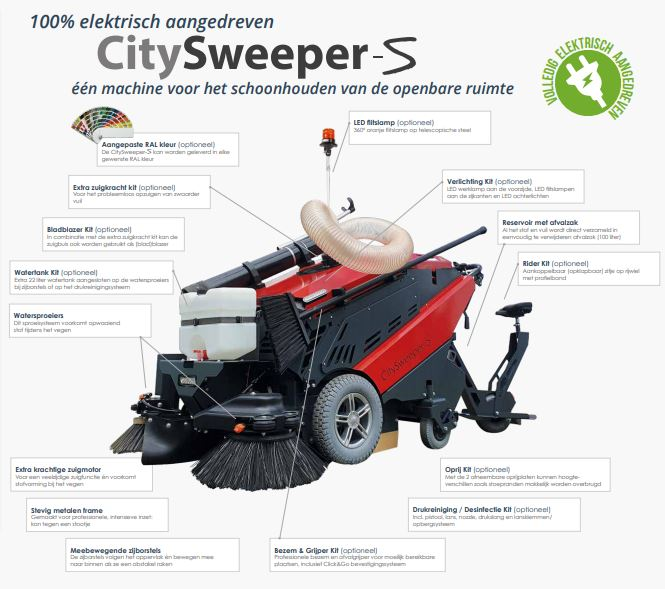 Citysweeper